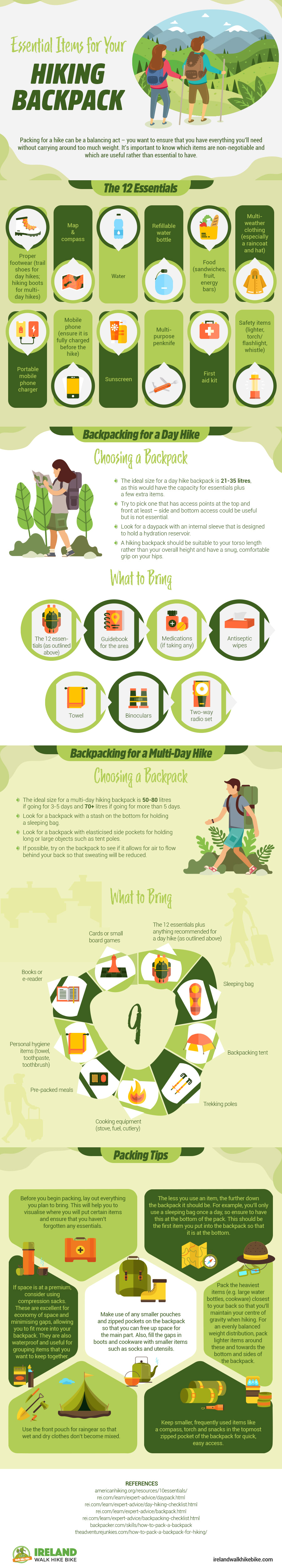 Essential Items for Your Hiking Backpack (Infographic)
