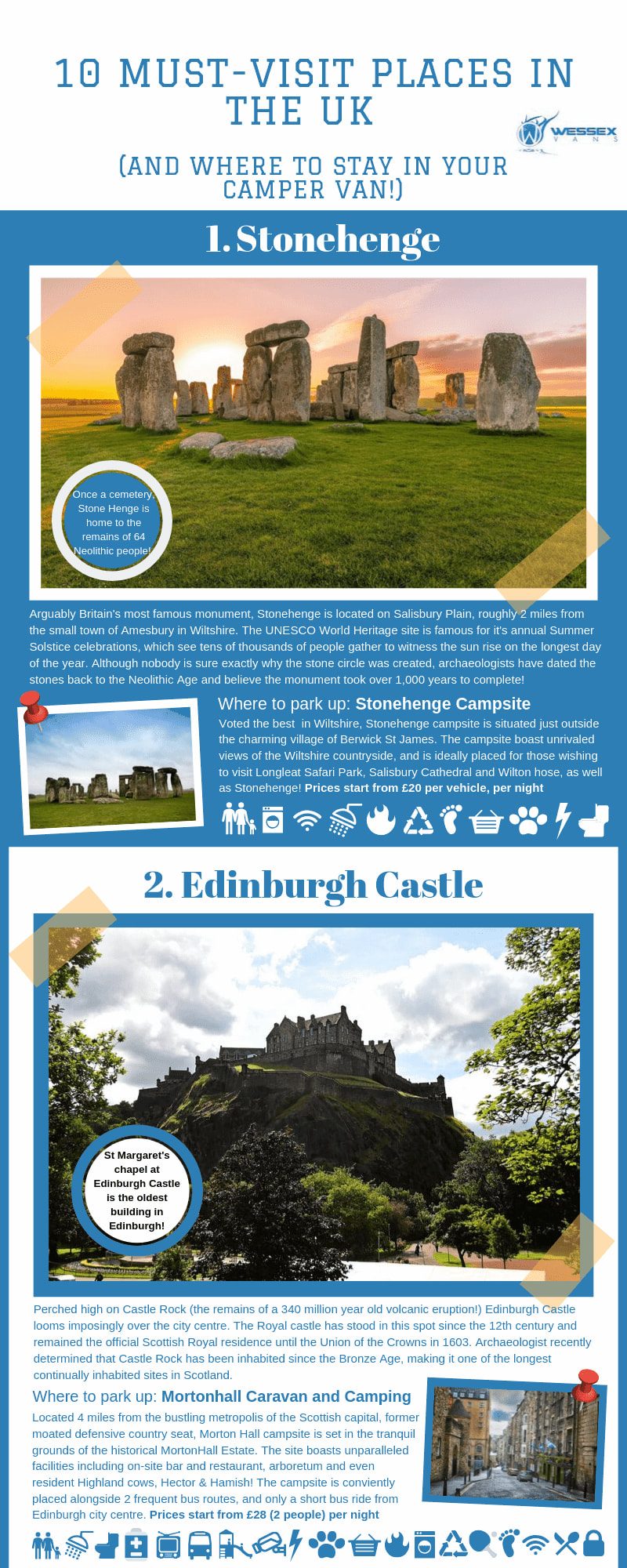 Do You Have a Campervan? Check out the Best Destinations for you In the UK infographic
